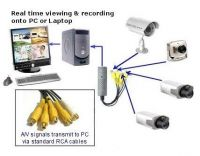 USB DVR CAPTURE 4CH