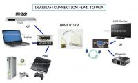 DIAGRAM HDMI TO VGA ADAPTER -  bukan vga to hdmi -