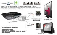 SKEMA ANDROID SMART TV BOX
