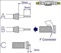 Pin F male Connector