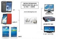 CONTOH SKEMA MHL MICRO USB pin 11-S3 TO VGA F with Audio CABLE