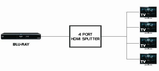 hdmi splitter for cable wiring diagram  hdmi  get free