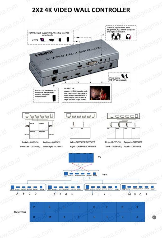 VIDEO WALL CONTROLLER 2X2 SUPPORT INPUT 4K HDMI - Toko Sigma